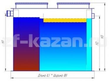 Пескоуловитель промышленный наземный Пятый Элемент ПЭ-3,5-500