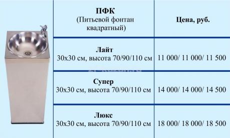 Питьевой фонтанчик АКВА-Лоджик ПФК