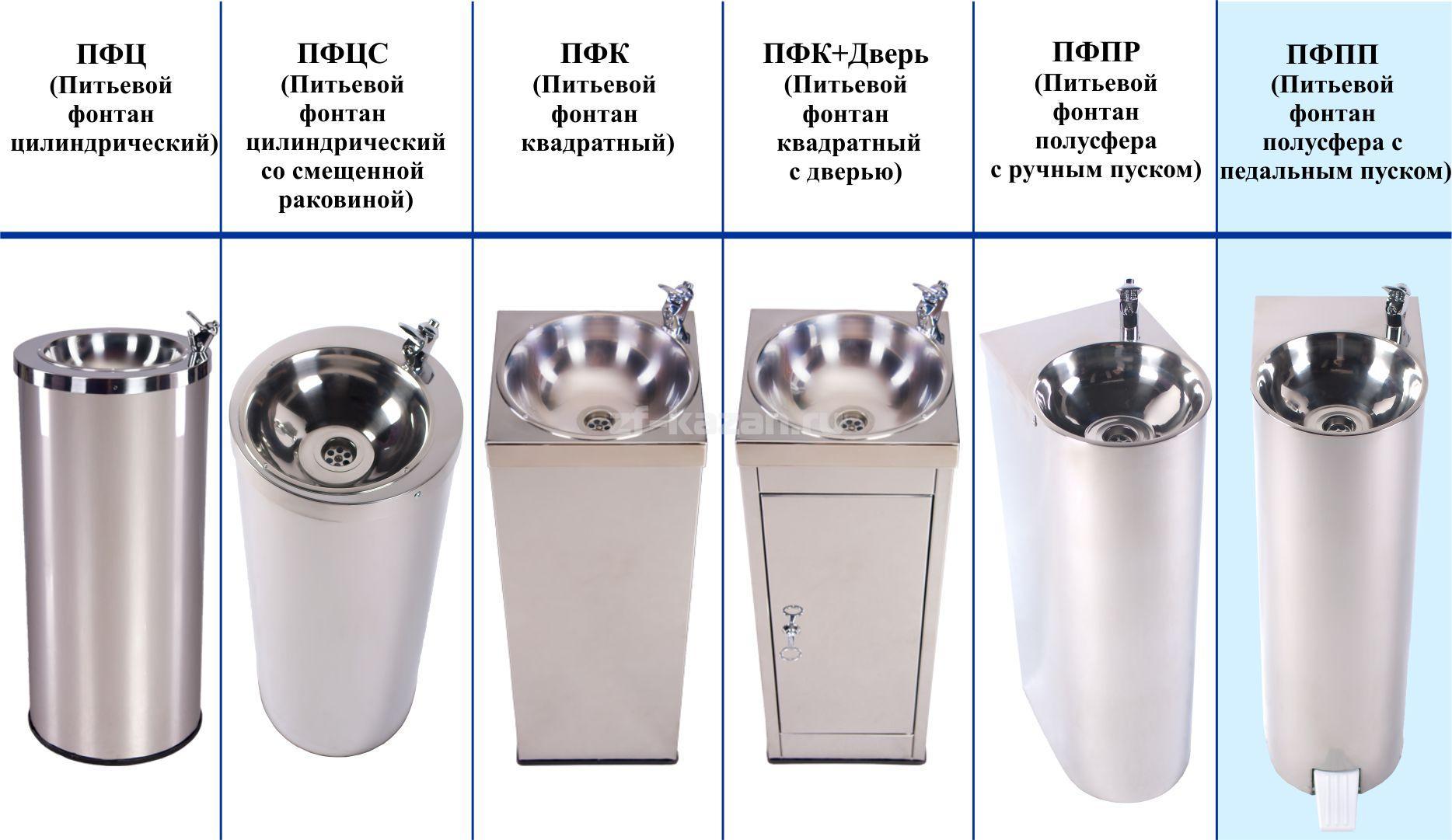 Как сделать питьевой фонтанчик