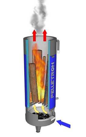 Дровяной водонагреватель для бассейна Пеллетрон D-40